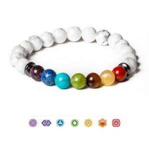 Le bracelet litho-thérapeutique